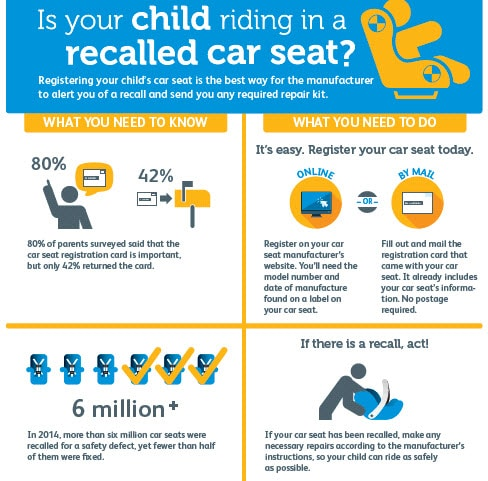 800bucklup car seat recall infographic